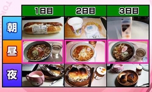 ★乱れた食生活サンプル.jpg