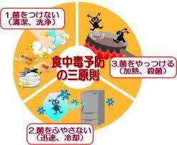 食中毒.jpg5.jpg